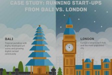 Bali-vs-London-Bootstrap-Startuping